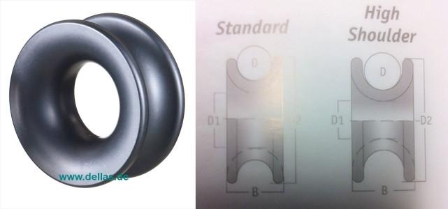 Loop-Ring L-Thimble 12 x 5 mm von tyetec